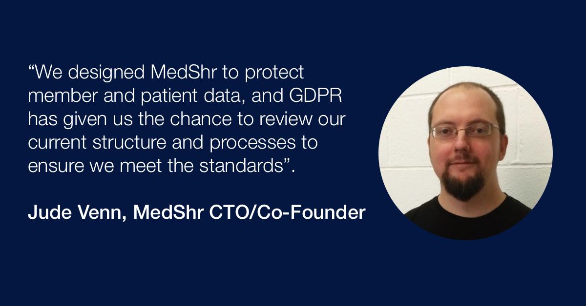 MedShr-and-GDPR